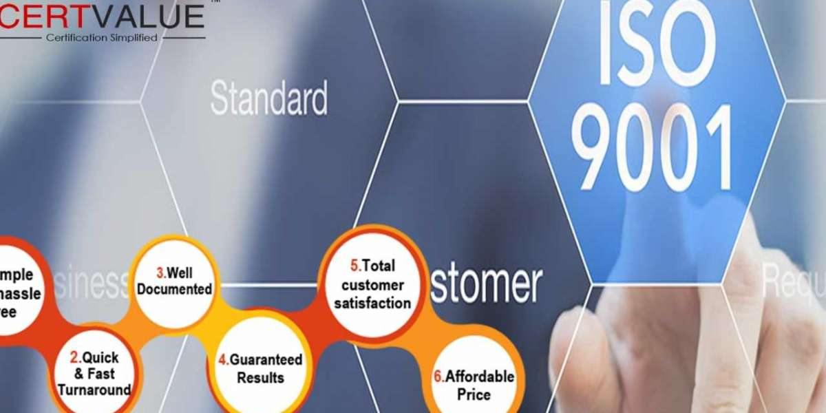What is ISO 9001:2015, How it is good for organization?