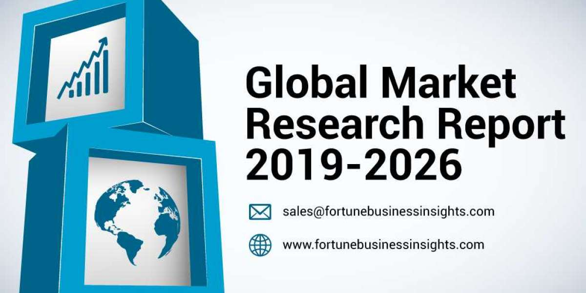 Aircraft Actuator Market  Business Status by Top Key Companies, Industry Key Challenges Due to Coronavirus Outbreak | Fo