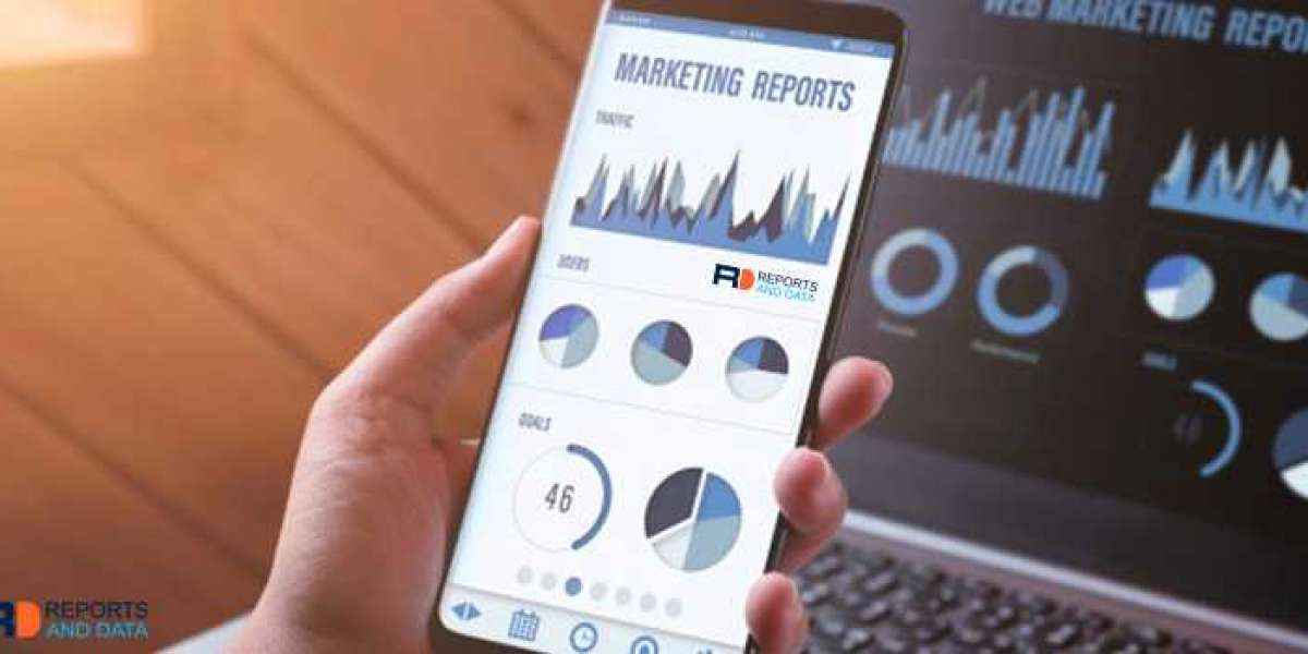 Isophytol Market Size, Revenue Analysis, Opportunities, Trends, Product Launch, 2020–2027